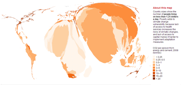 World map by emissions & poverty